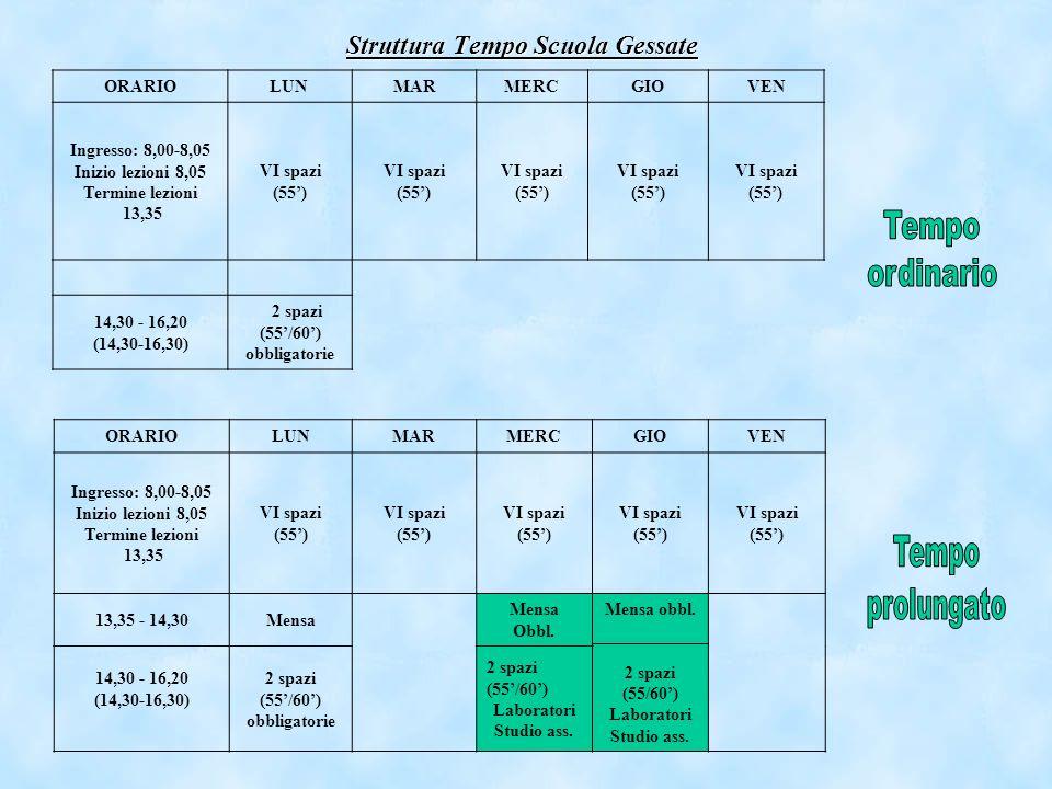 Struttura Tempo Scuola Gessate ORARIOLUNMARMERCGIOVEN Ingresso: 8,00-8,05 Inizio lezioni 8,05 Termine lezioni 13,35 VI spazi (55) VI spazi (55) VI spa