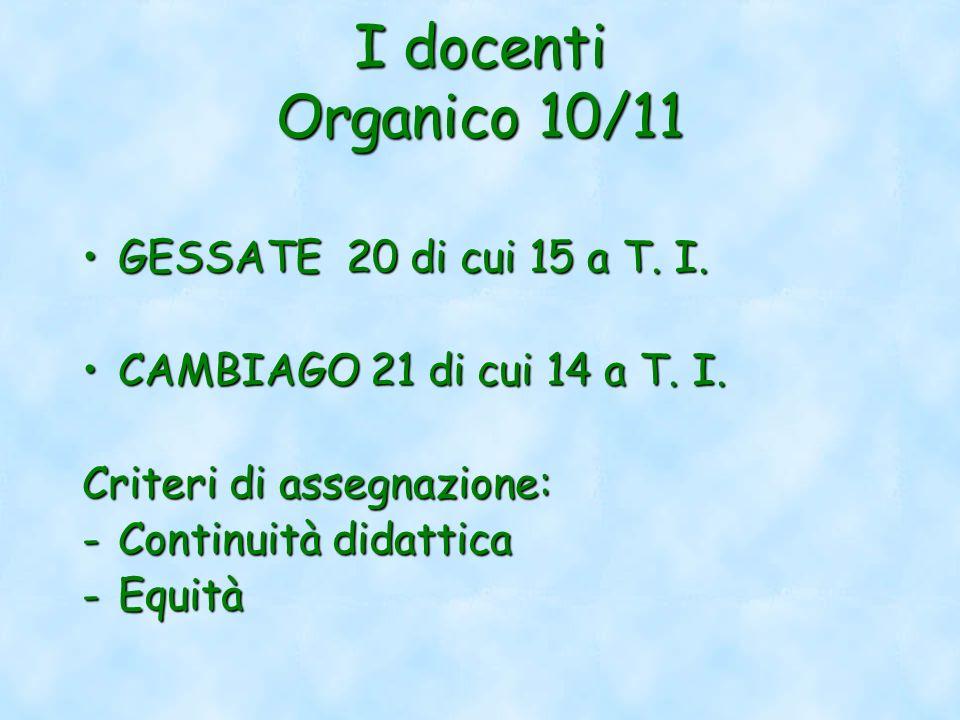 I docenti Organico 10/11 GESSATE 20 di cui 15 a T. I.GESSATE 20 di cui 15 a T. I. CAMBIAGO 21 di cui 14 a T. I.CAMBIAGO 21 di cui 14 a T. I. Criteri d