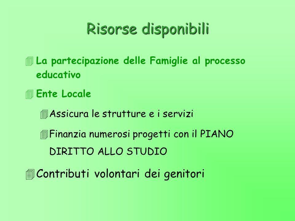 4La partecipazione delle Famiglie al processo educativo 4Ente Locale 4Assicura le strutture e i servizi 4Finanzia numerosi progetti con il PIANO DIRIT