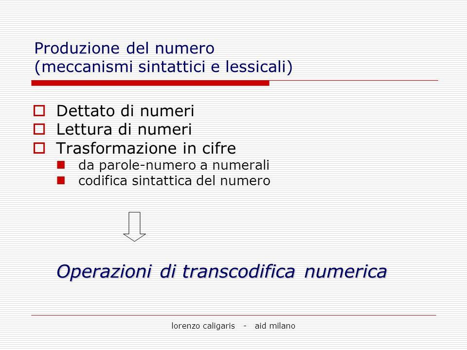 lorenzo caligaris - aid milano Dettato di numeri Lettura di numeri Trasformazione in cifre da parole-numero a numerali codifica sintattica del numero