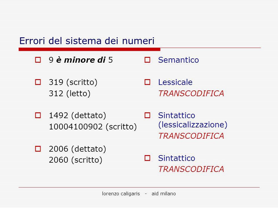 lorenzo caligaris - aid milano Errori del sistema dei numeri 9 è minore di 5 319 (scritto) 312 (letto) 1492 (dettato) 10004100902 (scritto) 2006 (dett