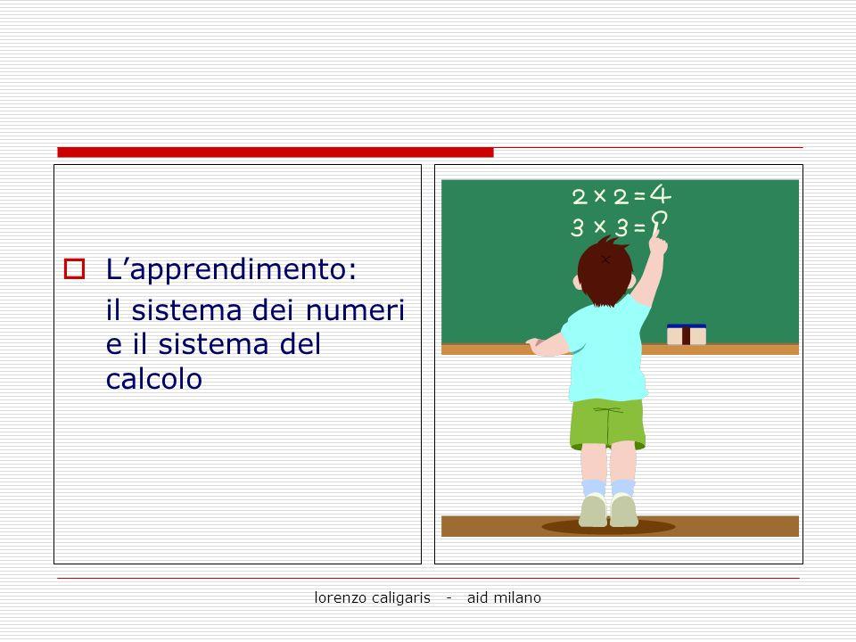 lorenzo caligaris - aid milano Principi del conteggio ASSOCIAZIONE UNO A UNO ASSOCIAZIONE UNO A UNO Associare parole-numero a oggetti Separare gli oggetti contati da quelli da contare ORDINE STABILE ORDINE STABILE Utilizzare in modo stabile una sequenza di numerali CARDINALITA CARDINALITA sapere che il numero di oggetti di un insieme corrisponde allultimo numerale utilizzato per contare quellinsieme