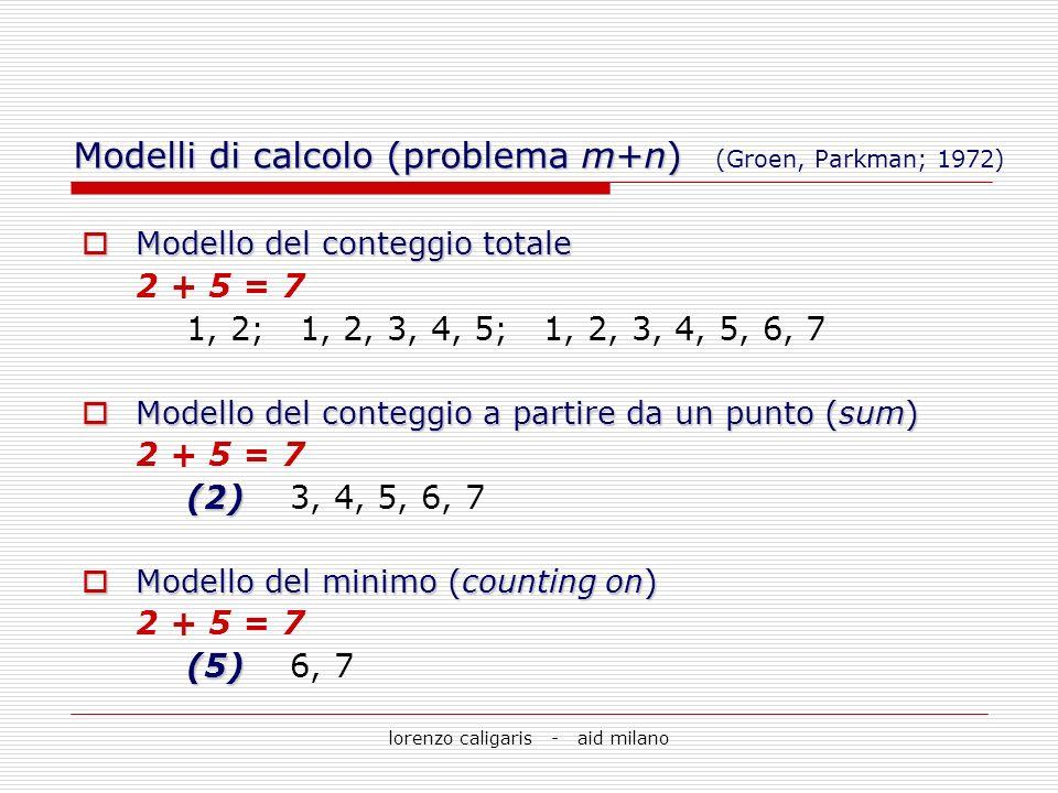 lorenzo caligaris - aid milano Modelli di calcolo (problema m+n) Modelli di calcolo (problema m+n) (Groen, Parkman; 1972) Modello del conteggio totale