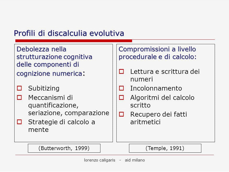 lorenzo caligaris - aid milano Profili di discalculia evolutiva Debolezza nella strutturazione cognitiva delle componenti di cognizione numerica : Sub