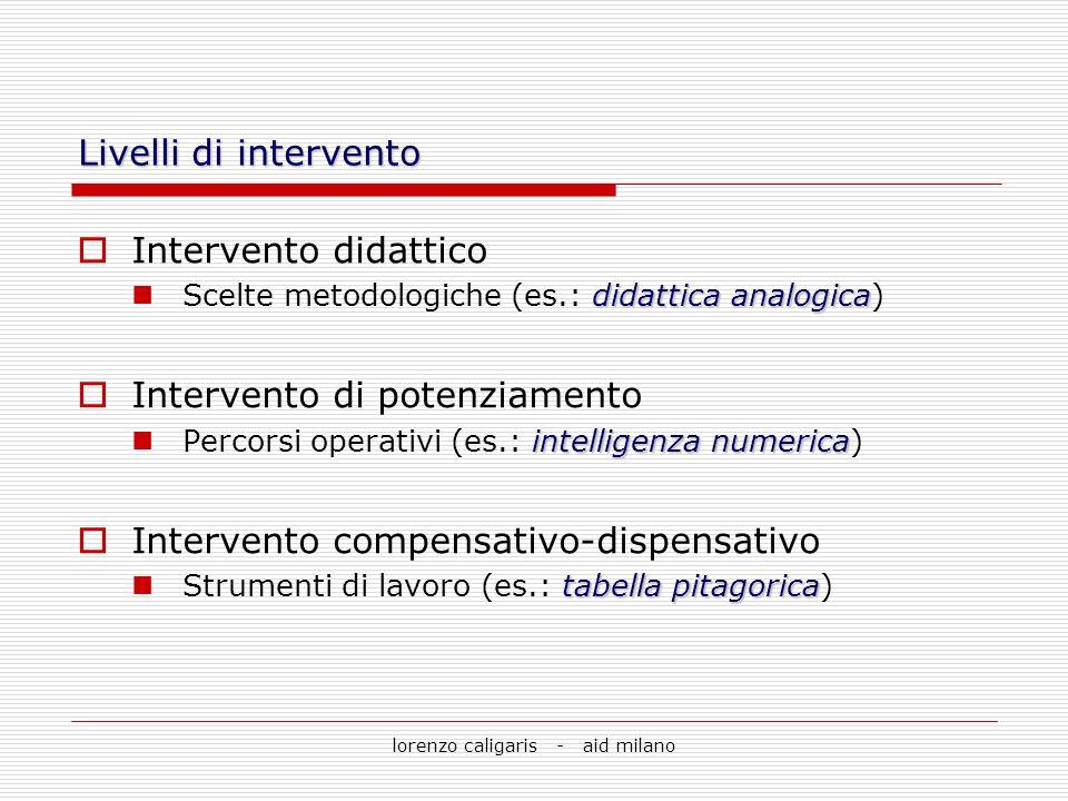 lorenzo caligaris - aid milano Livelli di intervento Intervento didattico didattica analogica Scelte metodologiche (es.: didattica analogica) Interven