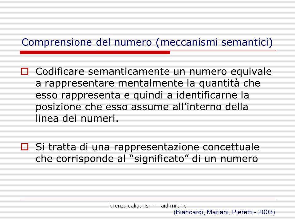 lorenzo caligaris - aid milano Comprensione del numero (meccanismi semantici) Codificare semanticamente un numero equivale a rappresentare mentalmente