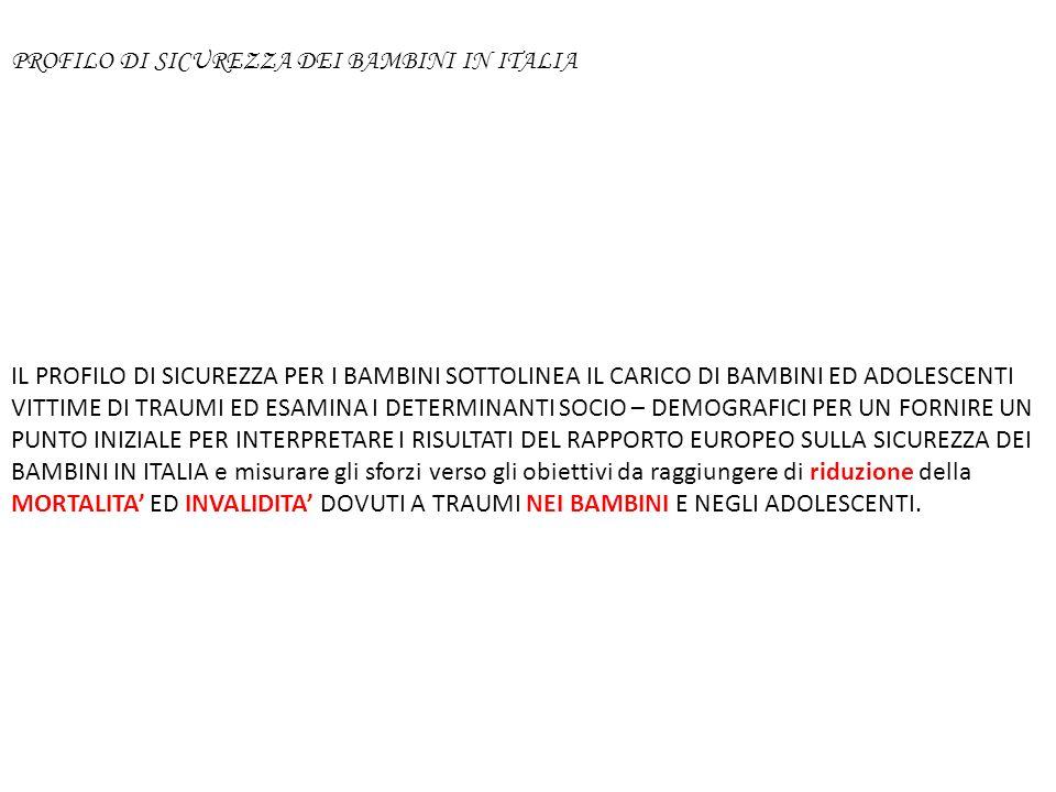 PROFILO DI SICUREZZA DEI BAMBINI IN ITALIA IL PROFILO DI SICUREZZA PER I BAMBINI SOTTOLINEA IL CARICO DI BAMBINI ED ADOLESCENTI VITTIME DI TRAUMI ED ESAMINA I DETERMINANTI SOCIO – DEMOGRAFICI PER UN FORNIRE UN PUNTO INIZIALE PER INTERPRETARE I RISULTATI DEL RAPPORTO EUROPEO SULLA SICUREZZA DEI BAMBINI IN ITALIA e misurare gli sforzi verso gli obiettivi da raggiungere di riduzione della MORTALITA ED INVALIDITA DOVUTI A TRAUMI NEI BAMBINI E NEGLI ADOLESCENTI.
