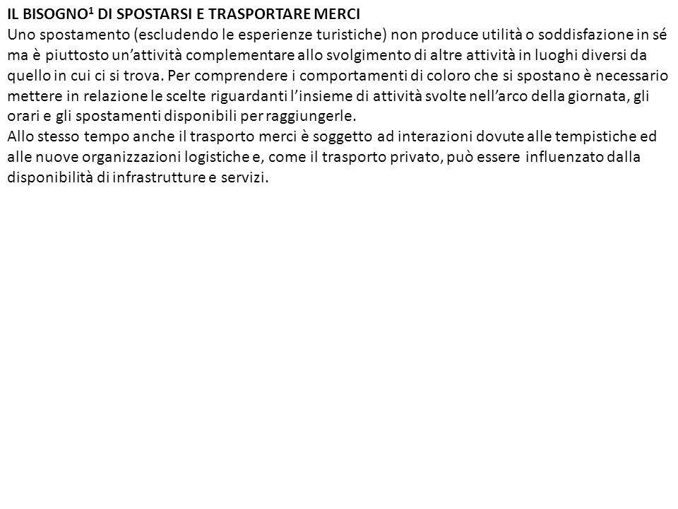 2008MASCHIDONNE ITALIA10,784,03 I TASSI DI MORTALITA PER TRAUMI NEI BAMBINI E NEGLI ADOLESCENTI SONO CROLLATI IN MODO CONSISTENTE IN ITALIA A PARTIRE DALLA FINE DEGLI ANNI 80