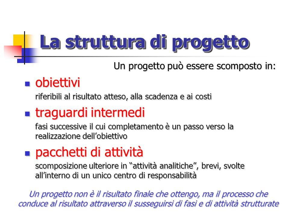La struttura di progetto Un progetto può essere scomposto in: obiettivi obiettivi riferibili al risultato atteso, alla scadenza e ai costi traguardi i