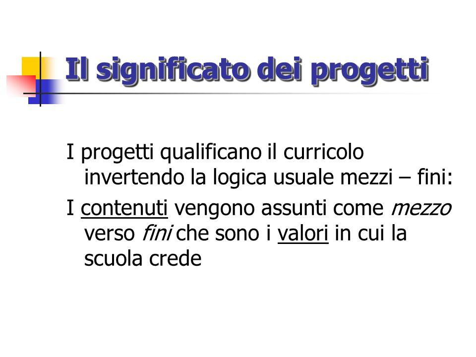 Il significato dei progetti I progetti qualificano il curricolo invertendo la logica usuale mezzi – fini: I contenuti vengono assunti come mezzo verso