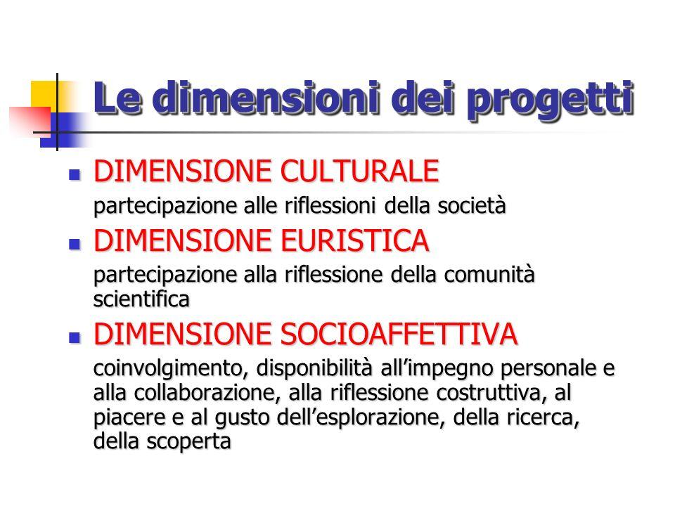 Le dimensioni dei progetti DIMENSIONE CULTURALE DIMENSIONE CULTURALE partecipazione alle riflessioni della società DIMENSIONE EURISTICA DIMENSIONE EUR