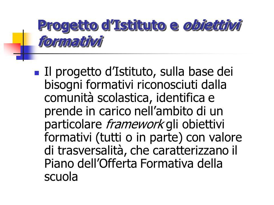 Progetto dIstituto e obiettivi formativi Il progetto dIstituto, sulla base dei bisogni formativi riconosciuti dalla comunità scolastica, identifica e