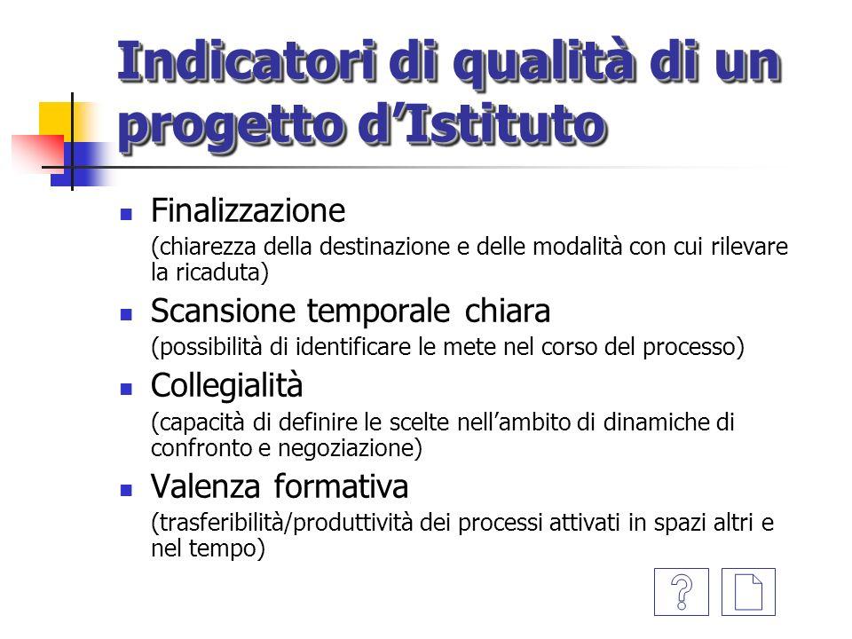 Indicatori di qualità di un progetto dIstituto Finalizzazione (chiarezza della destinazione e delle modalità con cui rilevare la ricaduta) Scansione t