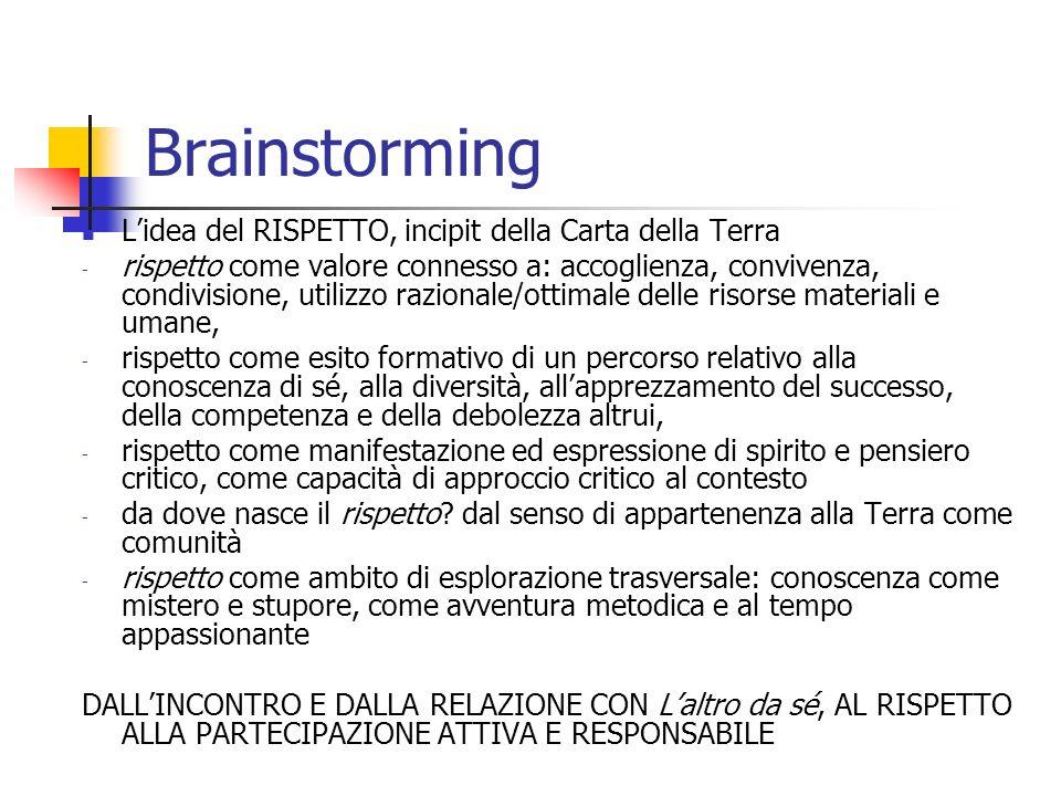 Brainstorming Lidea del RISPETTO, incipit della Carta della Terra - rispetto come valore connesso a: accoglienza, convivenza, condivisione, utilizzo r