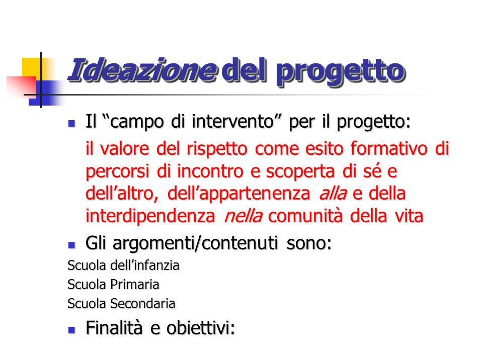 Ideazione del progetto Il campo di intervento per il progetto: Il campo di intervento per il progetto: il valore del rispetto come esito formativo di