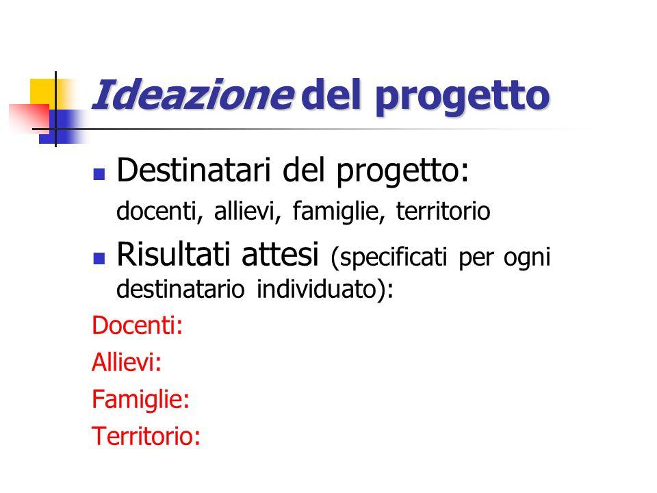 Ideazione del progetto Destinatari del progetto: docenti, allievi, famiglie, territorio Risultati attesi (specificati per ogni destinatario individuat