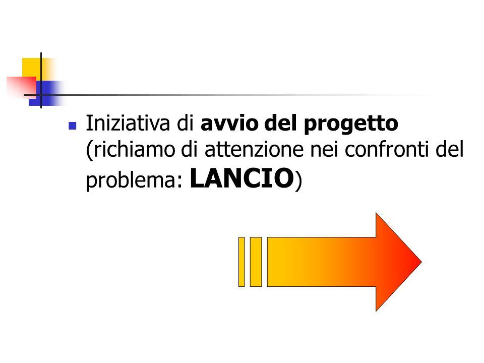 Iniziativa di avvio del progetto (richiamo di attenzione nei confronti del problema: LANCIO )