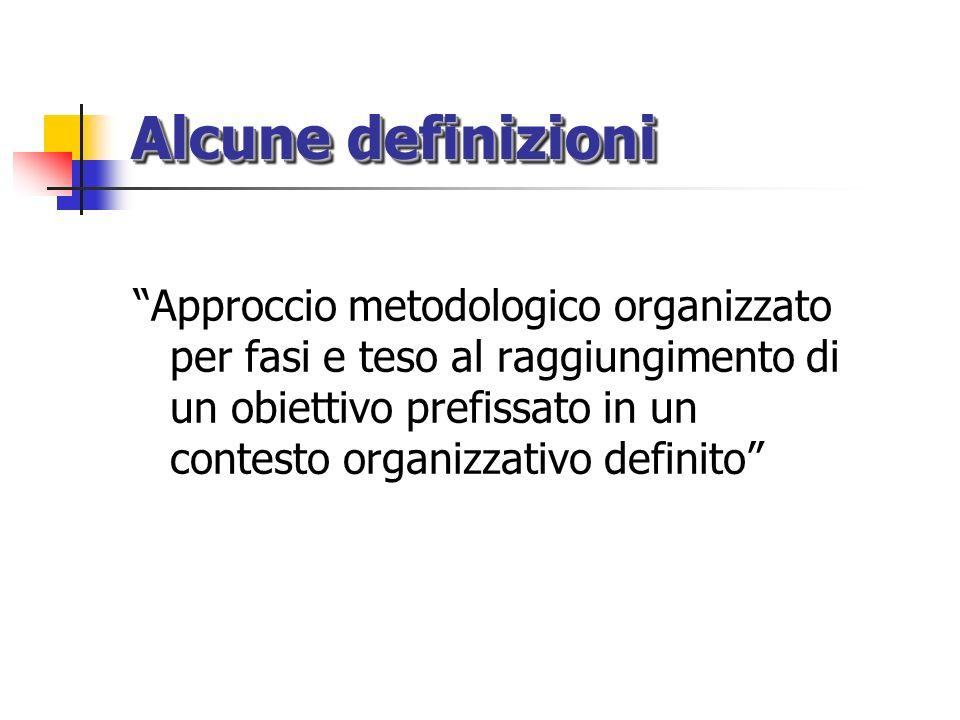 Alcune definizioni Approccio metodologico organizzato per fasi e teso al raggiungimento di un obiettivo prefissato in un contesto organizzativo defini