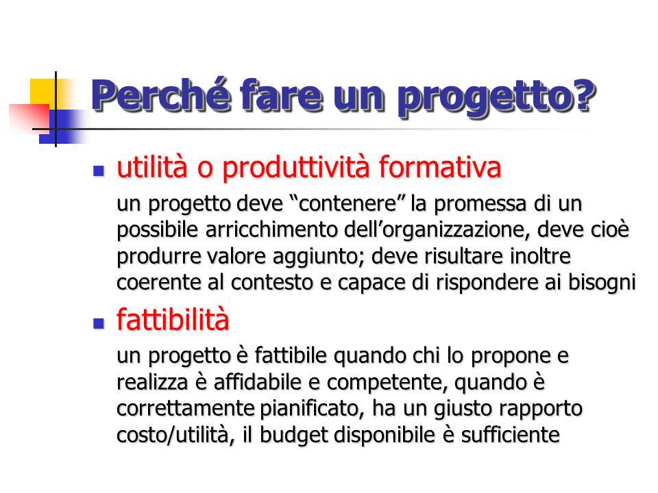 Perché fare un progetto? utilità o produttività formativa utilità o produttività formativa un progetto deve contenere la promessa di un possibile arri