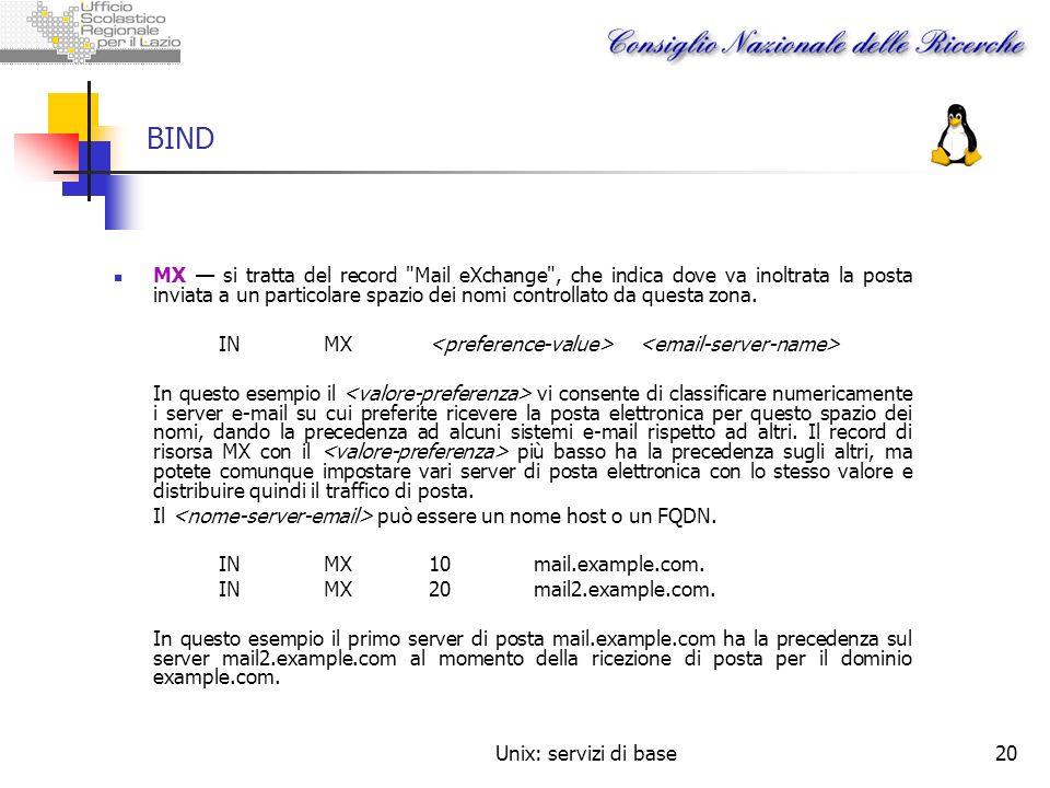 Unix: servizi di base20 BIND MX si tratta del record