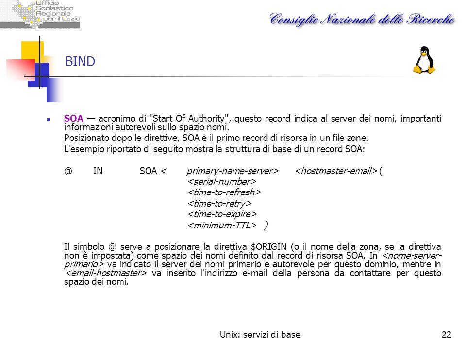 Unix: servizi di base22 BIND SOA acronimo di
