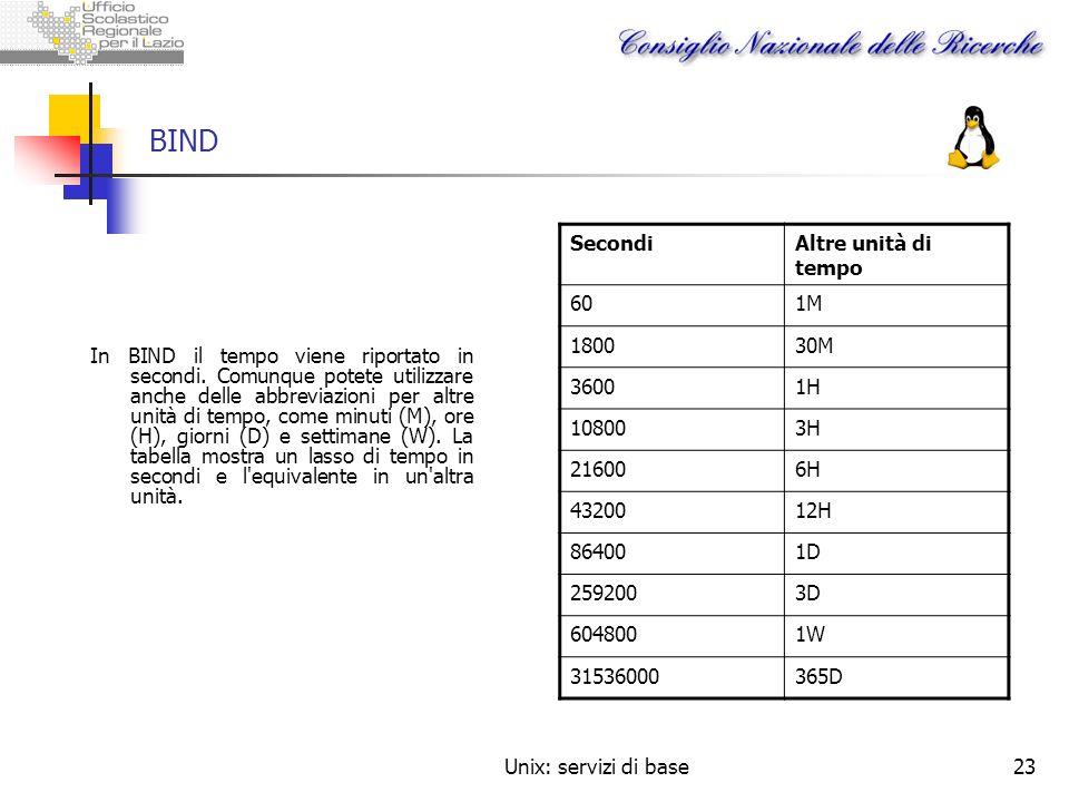 Unix: servizi di base23 BIND In BIND il tempo viene riportato in secondi. Comunque potete utilizzare anche delle abbreviazioni per altre unità di temp