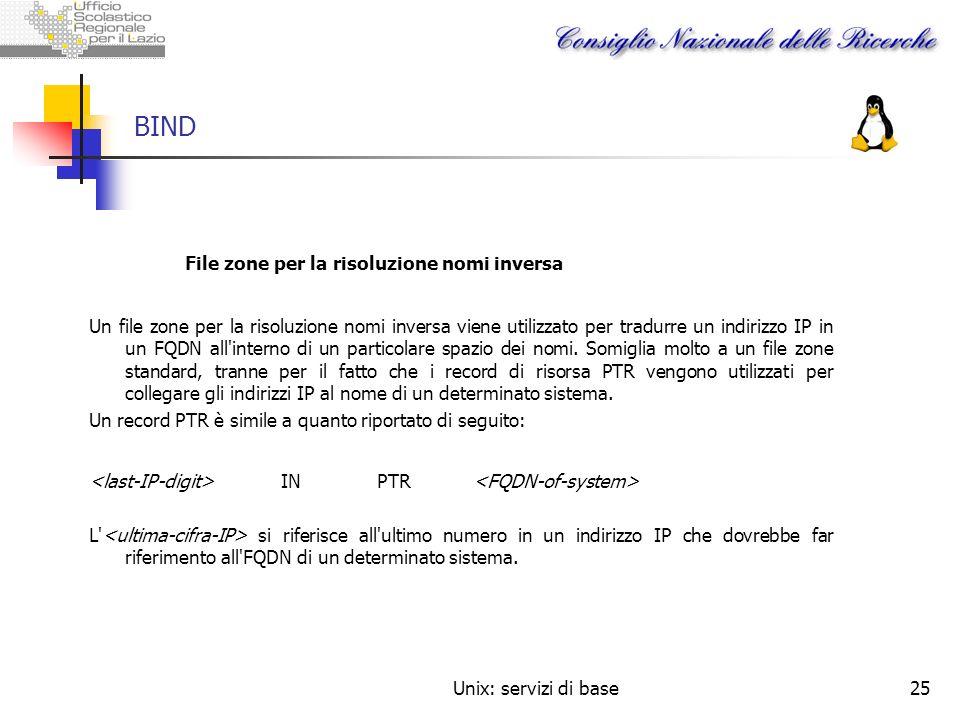 Unix: servizi di base25 BIND File zone per la risoluzione nomi inversa Un file zone per la risoluzione nomi inversa viene utilizzato per tradurre un i