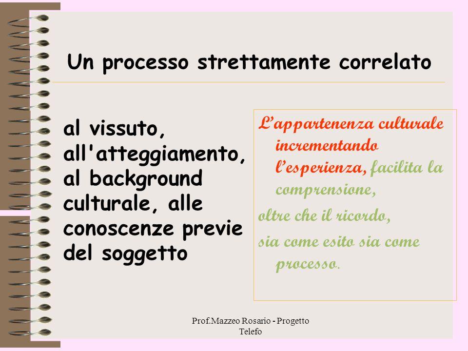 Prof.Mazzeo Rosario - Progetto Telefo Motivazione e comprensione La comprensione processo guidato dalle parole e dalle frasi del testo in con-risponde