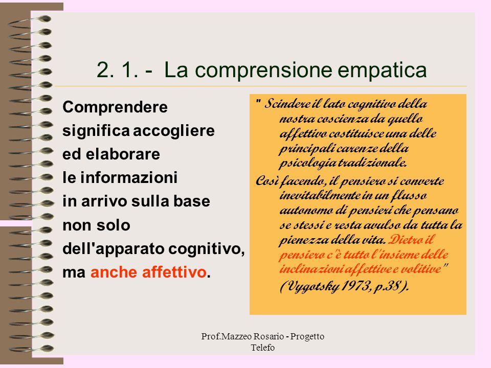 Prof.Mazzeo Rosario - Progetto Telefo 2 - Forme e descrittori del comprendere La comprensione è, secondo Shank, un continuum, uno spettro di gradi e l