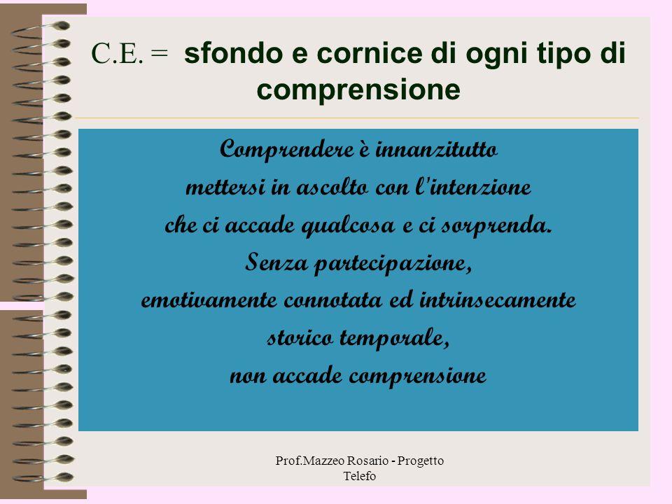 Prof.Mazzeo Rosario - Progetto Telefo 2. 1. - La comprensione empatica Comprendere significa accogliere ed elaborare le informazioni in arrivo sulla b