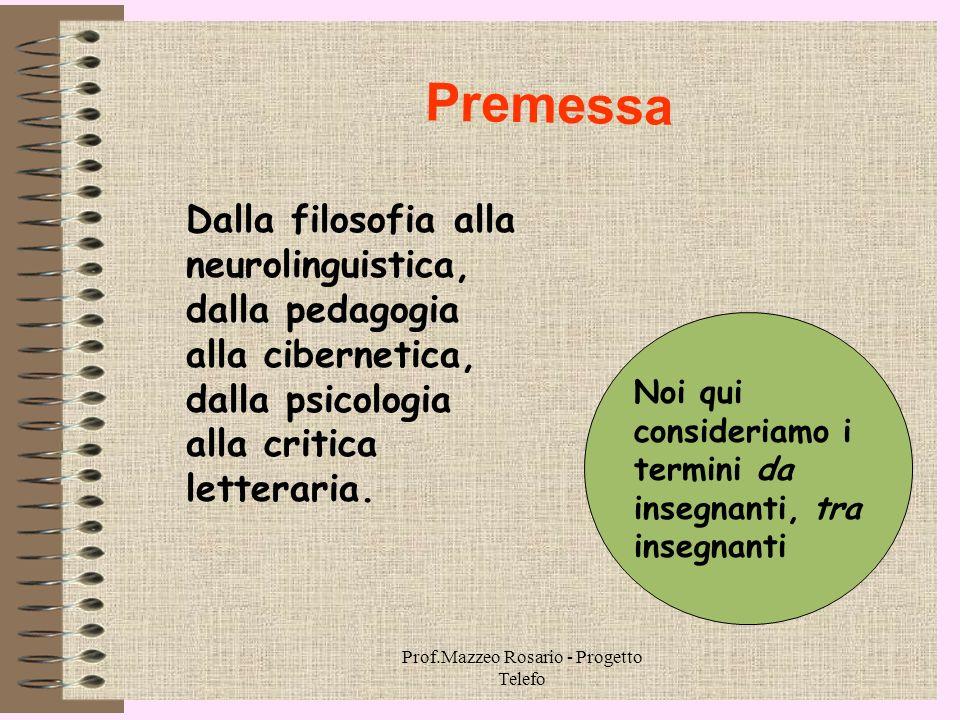 Prof.Mazzeo Rosario - Progetto Telefo 1 - Termini e significato della questione Premessa 1.1. Studio e comprensione 1.2. Esperienza, motivazione ed in