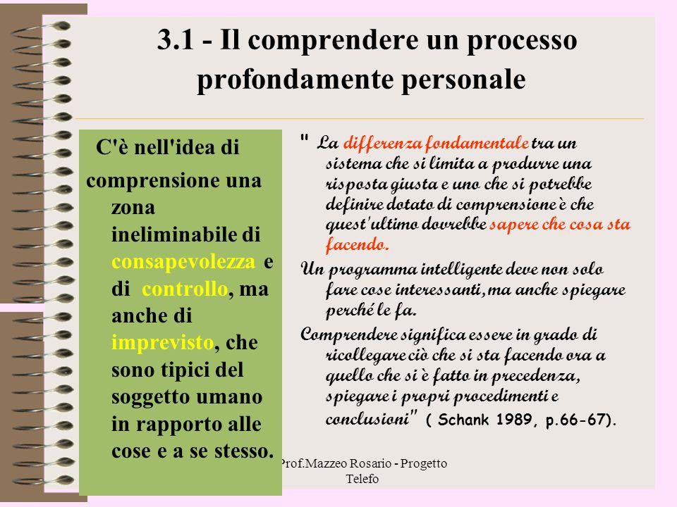 Prof.Mazzeo Rosario - Progetto Telefo