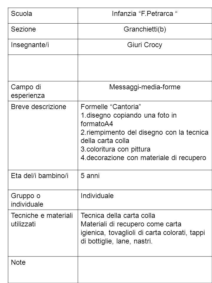 ScuolaInfanzia F.Petrarca SezioneGranchietti(b) Insegnante/iGiuri Crocy Campo di esperienza Messaggi-media-forme/ discorsi e le parole Breve descrizioneIl desco 1.osservazione del desco e conversazione su: cosa è.
