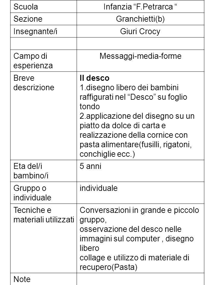 ScuolaInfanzia F.Petrarca SezioneGranchietti(b) Insegnante/iGiuri Crocy Campo di esperienza Messaggi-media-forme Breve descrizione Il desco 1.disegno