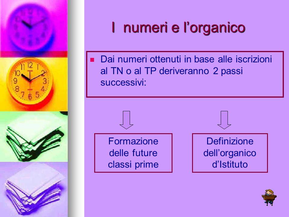 I numeri e lorganico Dai numeri ottenuti in base alle iscrizioni al TN o al TP deriveranno 2 passi successivi: Formazione delle future classi prime De