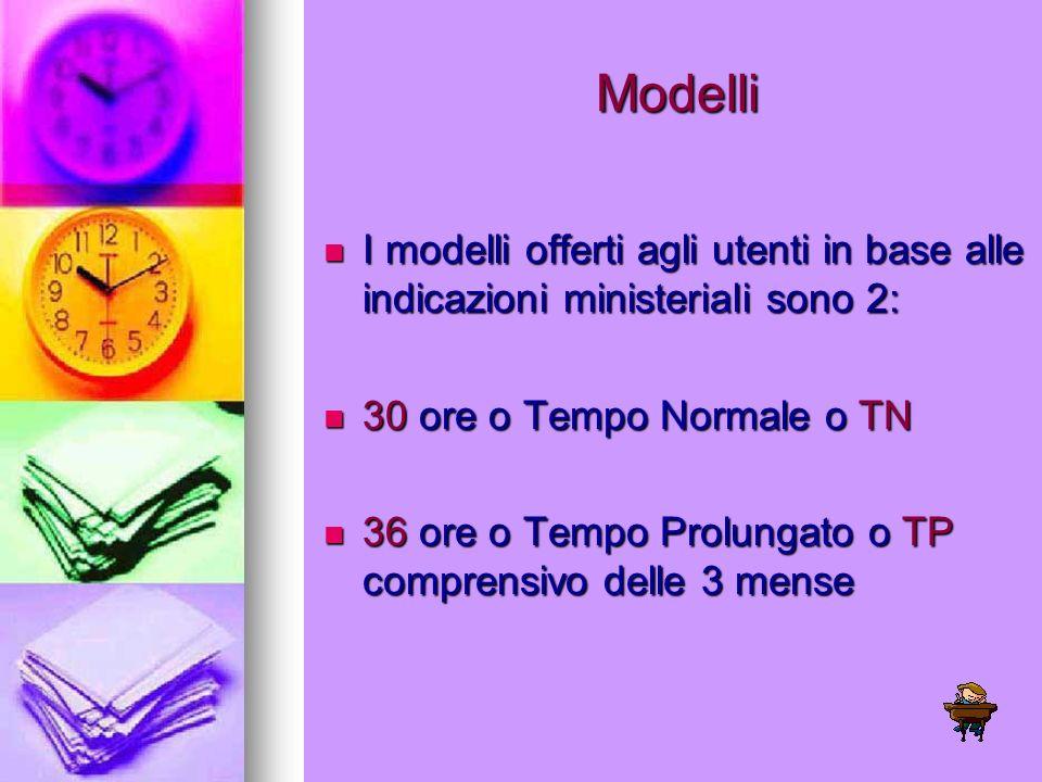 Modelli I modelli offerti agli utenti in base alle indicazioni ministeriali sono 2: I modelli offerti agli utenti in base alle indicazioni ministerial