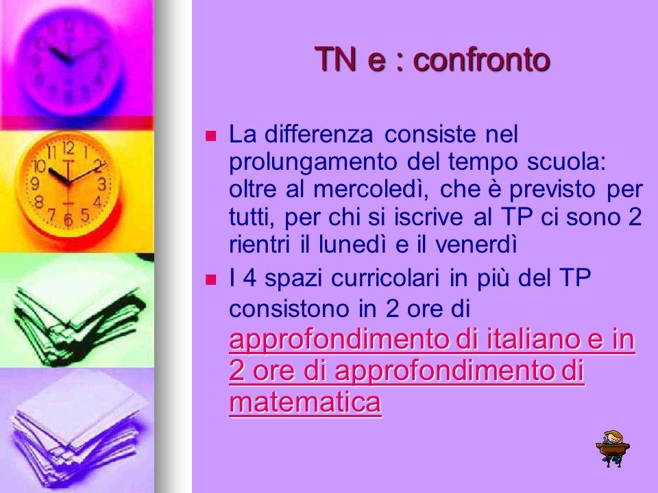 TN e : confronto TN e : confronto La differenza consiste nel prolungamento del tempo scuola: oltre al mercoledì, che è previsto per tutti, per chi si