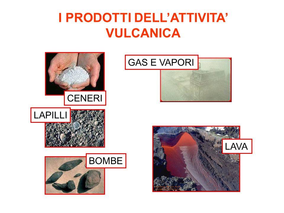 I PRODOTTI DELLATTIVITA VULCANICA CENERI LAPILLI BOMBE GAS E VAPORI LAVA