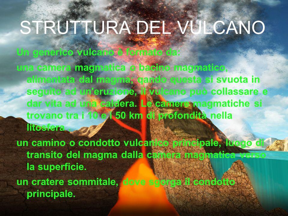 STRUTTURA DEL VULCANO Un generico vulcano è formato da: una camera magmatica o bacino magmatico, alimentata dal magma; qando questa si svuota in segui
