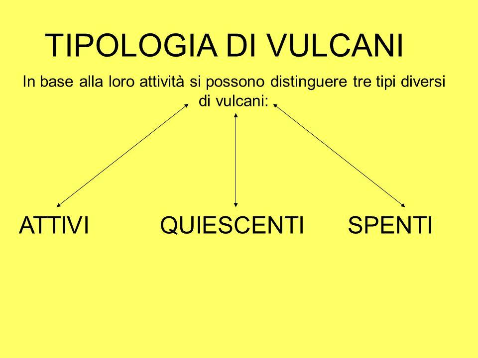 TIPOLOGIA DI VULCANI In base alla loro attività si possono distinguere tre tipi diversi di vulcani: ATTIVIQUIESCENTISPENTI