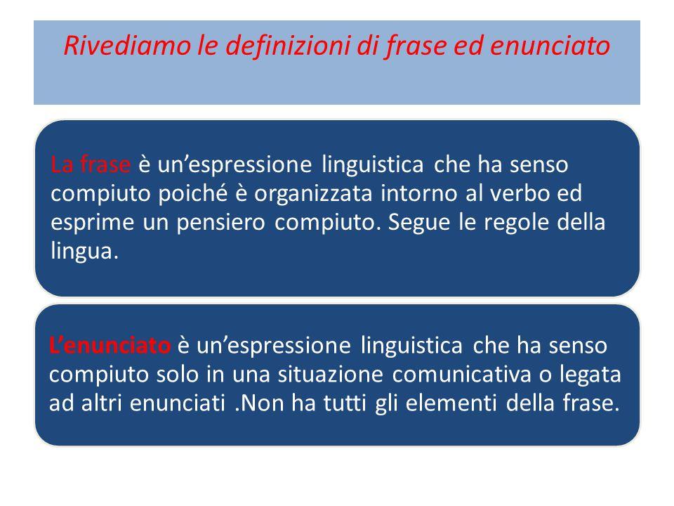 Rivediamo le definizioni di frase ed enunciato Lenunciato è unespressione linguistica che ha senso compiuto solo in una situazione comunicativa o lega