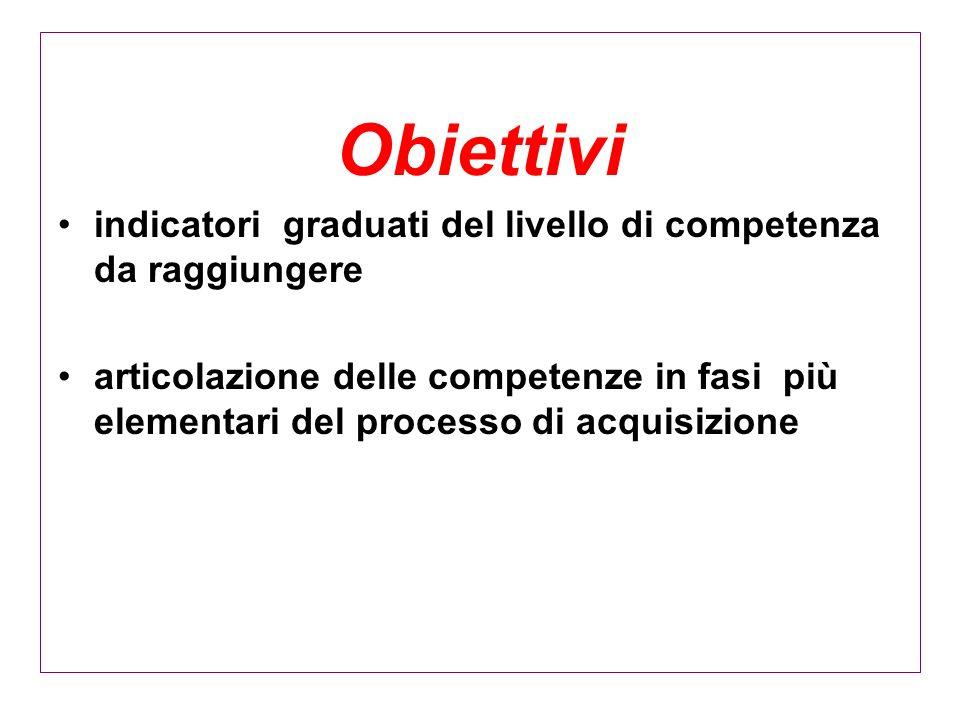 Obiettivi indicatori graduati del livello di competenza da raggiungere articolazione delle competenze in fasi più elementari del processo di acquisizi