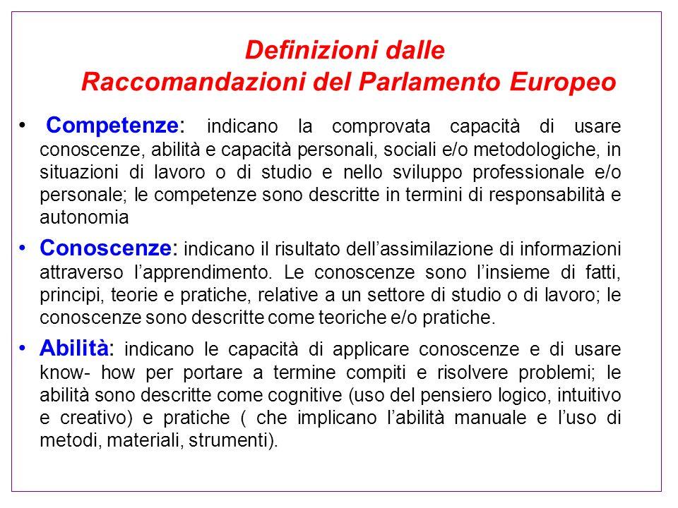 Definizioni dalle Raccomandazioni del Parlamento Europeo Competenze: indicano la comprovata capacità di usare conoscenze, abilità e capacità personali