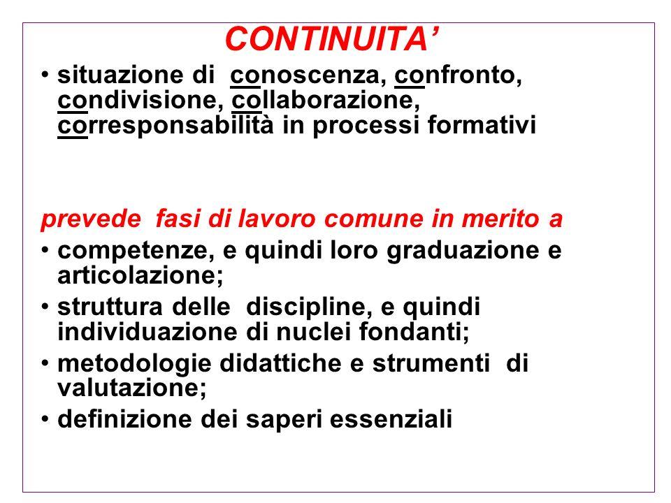 CONTINUITA situazione di conoscenza, confronto, condivisione, collaborazione, corresponsabilità in processi formativi prevede fasi di lavoro comune in