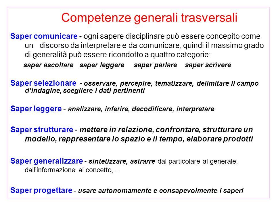 Competenze generali trasversali Saper comunicare - ogni sapere disciplinare può essere concepito come un discorso da interpretare e da comunicare, qui