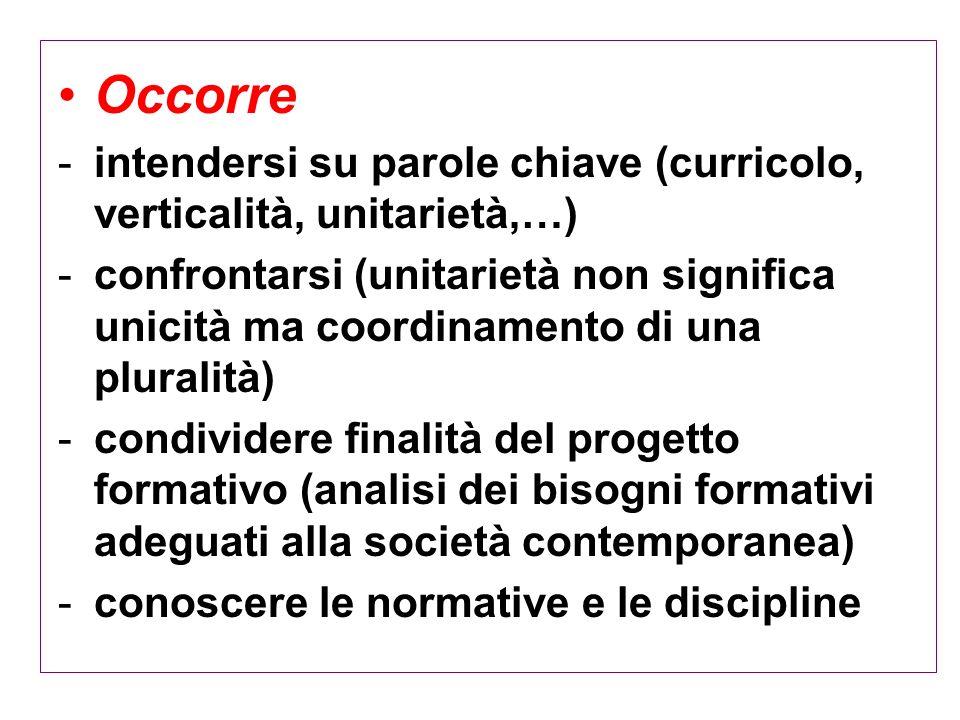 Occorre -intendersi su parole chiave (curricolo, verticalità, unitarietà,…) -confrontarsi (unitarietà non significa unicità ma coordinamento di una pl