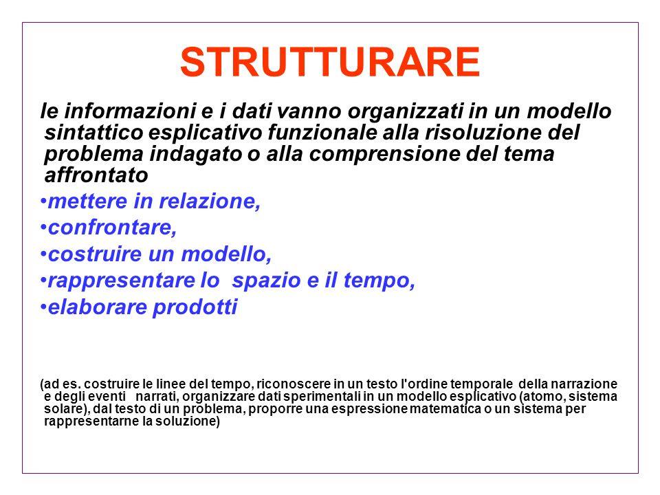 STRUTTURARE le informazioni e i dati vanno organizzati in un modello sintattico esplicativo funzionale alla risoluzione del problema indagato o alla c