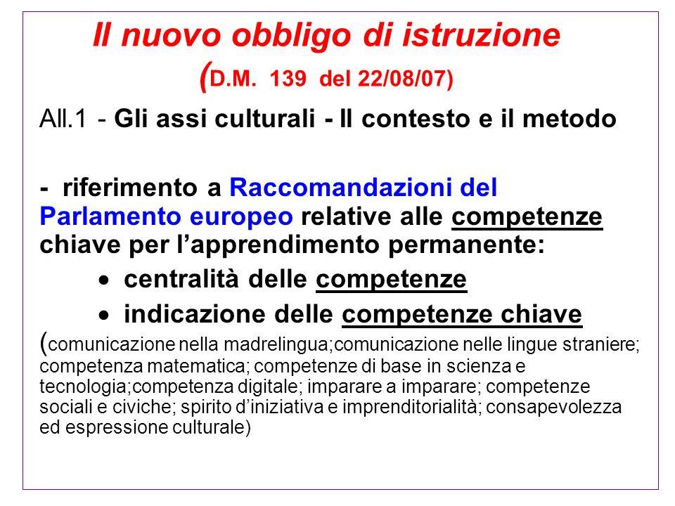 Il nuovo obbligo di istruzione ( D.M. 139 del 22/08/07) All.1 - Gli assi culturali - Il contesto e il metodo - riferimento a Raccomandazioni del Parla