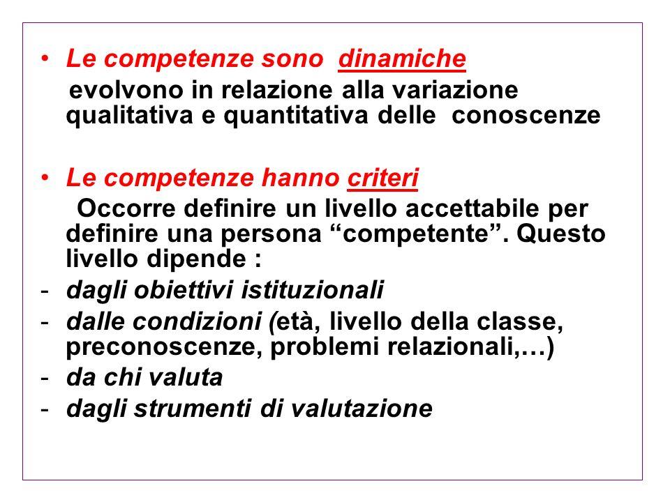 Le competenze sono dinamiche evolvono in relazione alla variazione qualitativa e quantitativa delle conoscenze Le competenze hanno criteri Occorre def