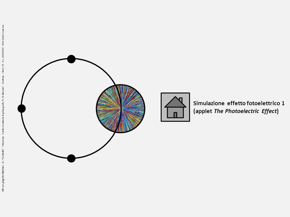 Simulazione effetto fotoelettrico 1 (applet The Photoelectric Effect) LHC: un progetto didattico - I.C. Garibaldi – Chiavenna - Scuola secondaria di p